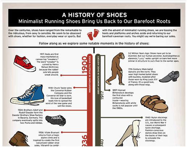 Histroy-of-Shoes-2